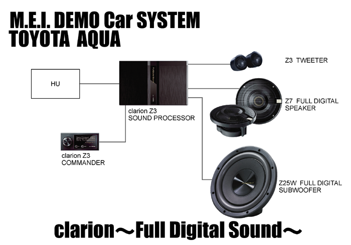 DEMO Car TOYOTA AQUA システム HU clarion Z3 SOUND PRPCESSOR  clarion Z3 COMMANDER  Z3 TWEETER  Z7 FULL DIGITAL SPEAKER Z25W FULL DIGITAL SUBWOOFER  clarion〜Full Digital Sound〜